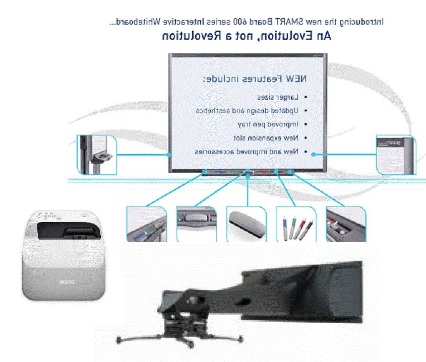 Interactive Smart and throw projector Powerlite 470W*
